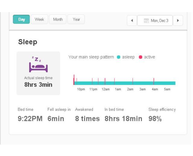 Sleep with Fitbit