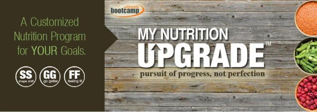 My Nutrition Upgrade Logo