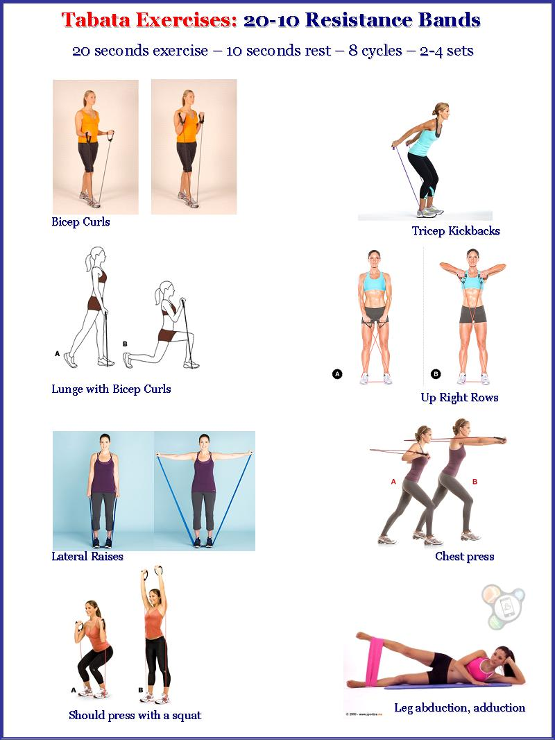 Tabata with Resistance Bands